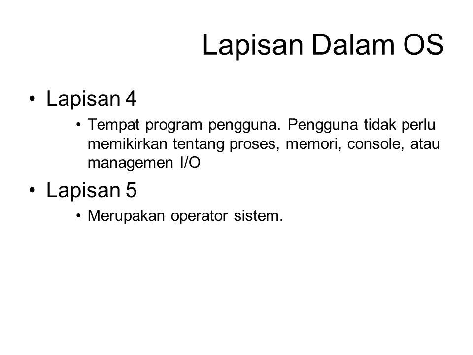 Lapisan Dalam OS Lapisan 4 Tempat program pengguna.