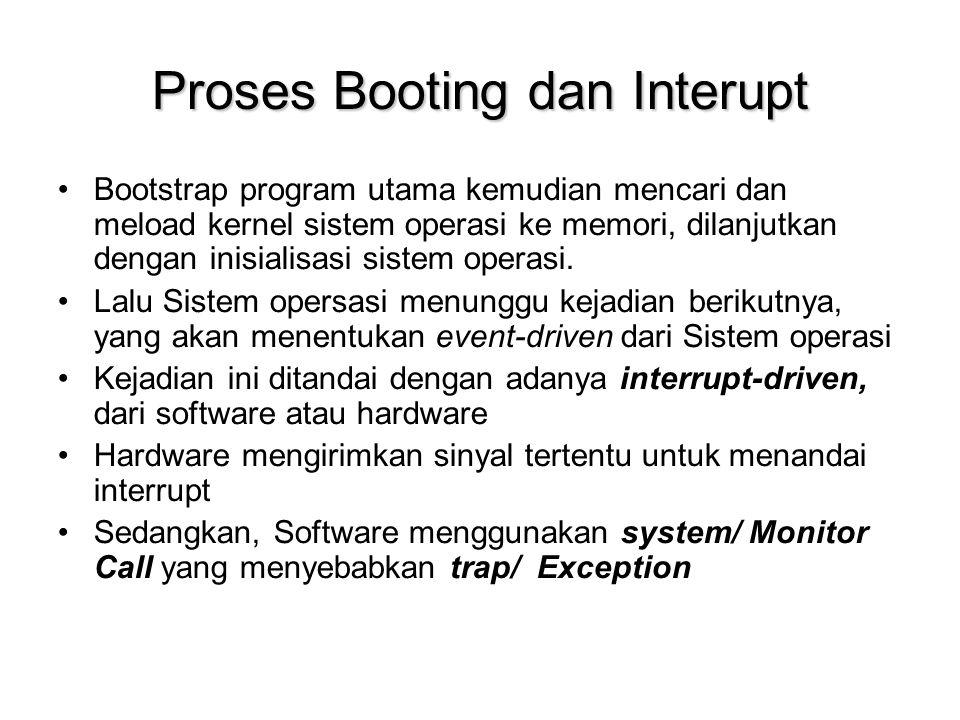 Bootstrap program utama kemudian mencari dan meload kernel sistem operasi ke memori, dilanjutkan dengan inisialisasi sistem operasi.