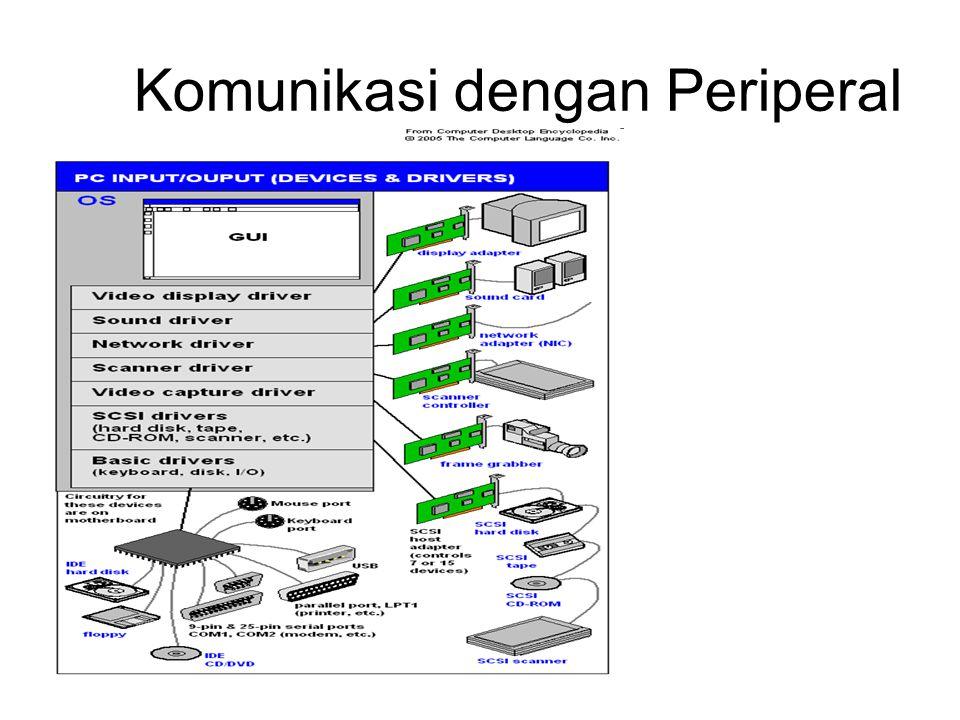 Komunikasi dengan Periperal