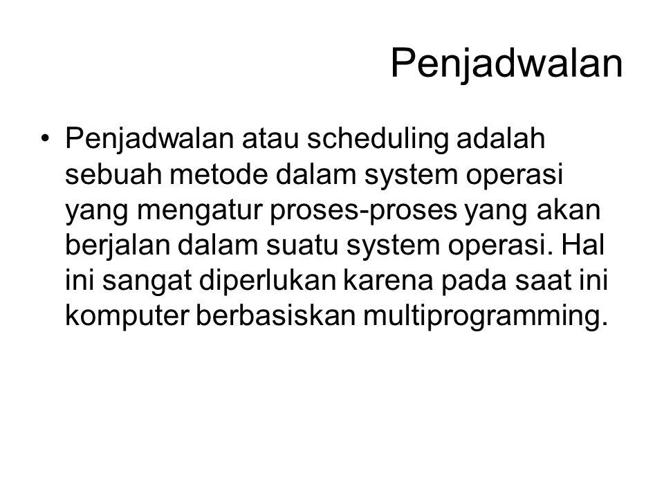 Penjadwalan Penjadwalan atau scheduling adalah sebuah metode dalam system operasi yang mengatur proses-proses yang akan berjalan dalam suatu system operasi.