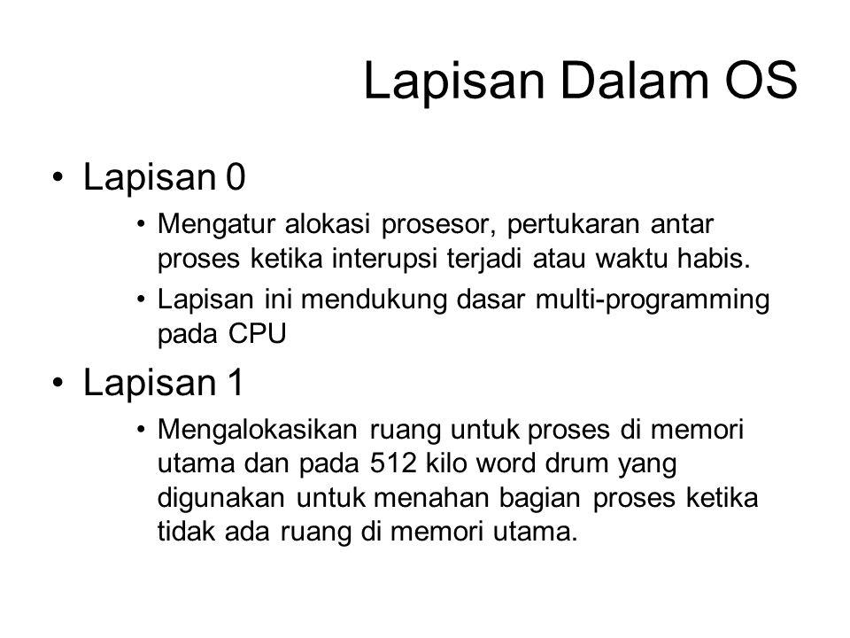 Lapisan Dalam OS Lapisan 0 Mengatur alokasi prosesor, pertukaran antar proses ketika interupsi terjadi atau waktu habis.