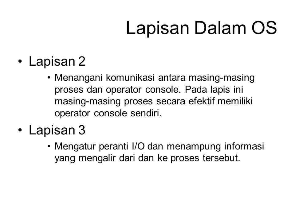 Lapisan Dalam OS Lapisan 2 Menangani komunikasi antara masing-masing proses dan operator console.