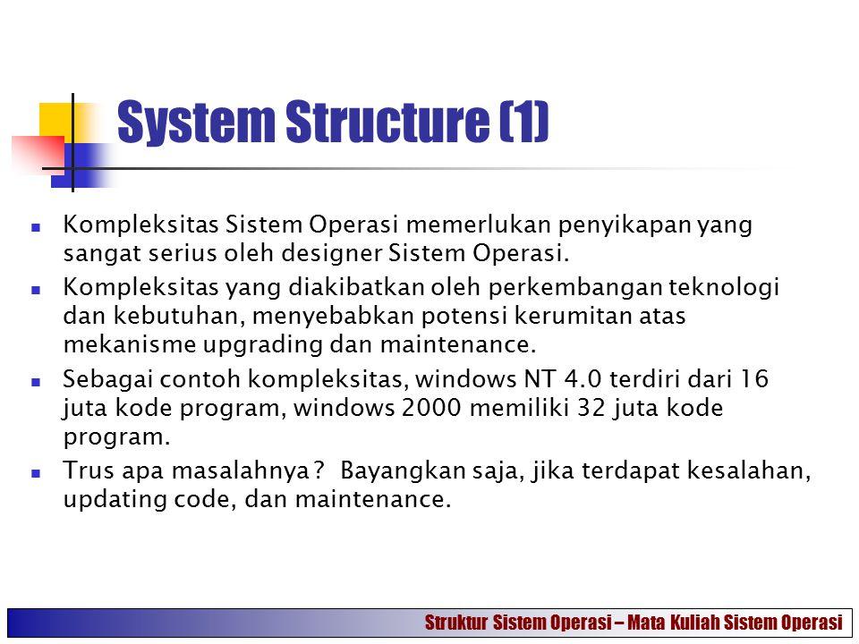 System Structure (1) Kompleksitas Sistem Operasi memerlukan penyikapan yang sangat serius oleh designer Sistem Operasi. Kompleksitas yang diakibatkan