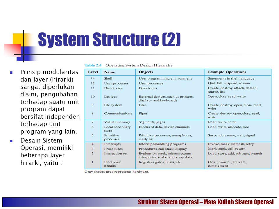 System Structure (2) Prinsip modularitas dan layer (hirarki) sangat diperlukan disini, pengubahan terhadap suatu unit program dapat bersifat independe