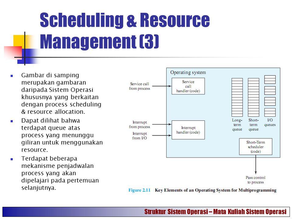 Scheduling & Resource Management (3) Gambar di samping merupakan gambaran daripada Sistem Operasi khususnya yang berkaitan dengan process scheduling &