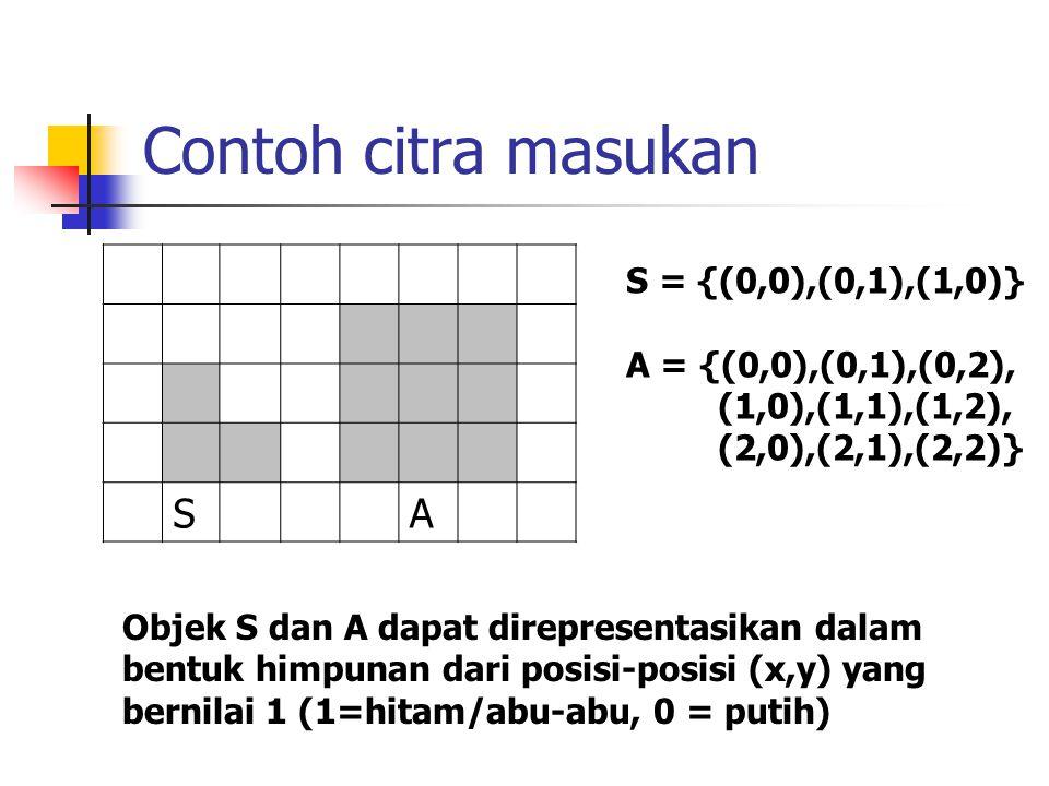 Contoh citra masukan SA S = {(0,0),(0,1),(1,0)} A = {(0,0),(0,1),(0,2), (1,0),(1,1),(1,2), (2,0),(2,1),(2,2)} Objek S dan A dapat direpresentasikan dalam bentuk himpunan dari posisi-posisi (x,y) yang bernilai 1 (1=hitam/abu-abu, 0 = putih)