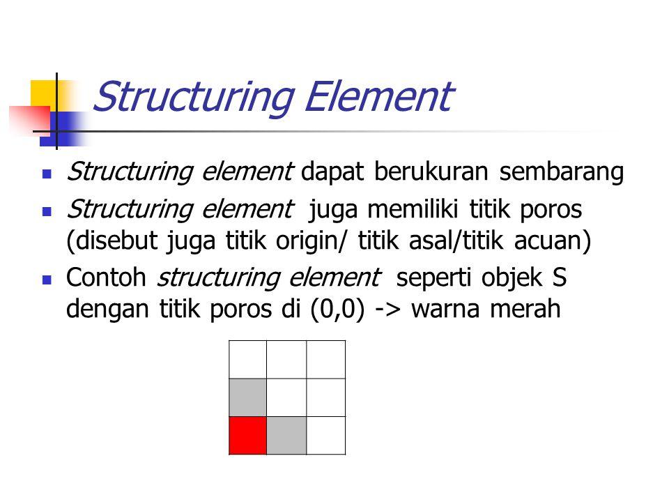 Structuring Element Structuring element dapat berukuran sembarang Structuring element juga memiliki titik poros (disebut juga titik origin/ titik asal/titik acuan) Contoh structuring element seperti objek S dengan titik poros di (0,0) -> warna merah