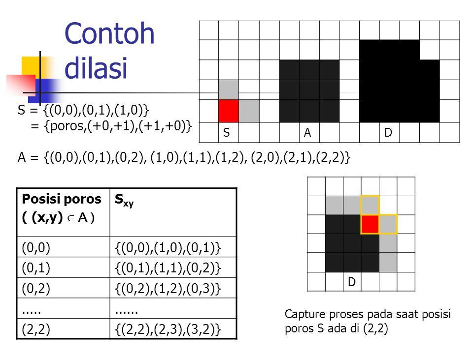 Contoh dilasi SAD Posisi poros ( (x,y) ∈ A ) S xy (0,0){(0,0),(1,0),(0,1)} (0,1){(0,1),(1,1),(0,2)} (0,2){(0,2),(1,2),(0,3)}...........