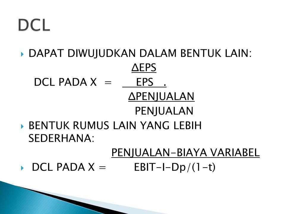 DAPAT DIWUJUDKAN DALAM BENTUK LAIN: ΔEPS DCL PADA X = EPS.