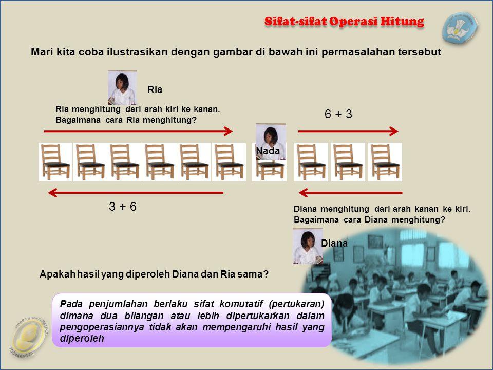 Mari kita coba ilustrasikan dengan gambar di bawah ini permasalahan tersebut Diana menghitung dari arah kanan ke kiri. Bagaimana cara Diana menghitung