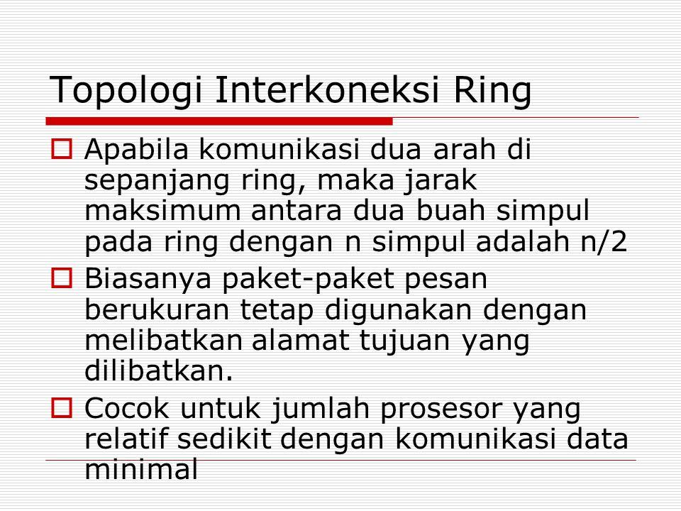 Topologi Interkoneksi Ring  Apabila komunikasi dua arah di sepanjang ring, maka jarak maksimum antara dua buah simpul pada ring dengan n simpul adala