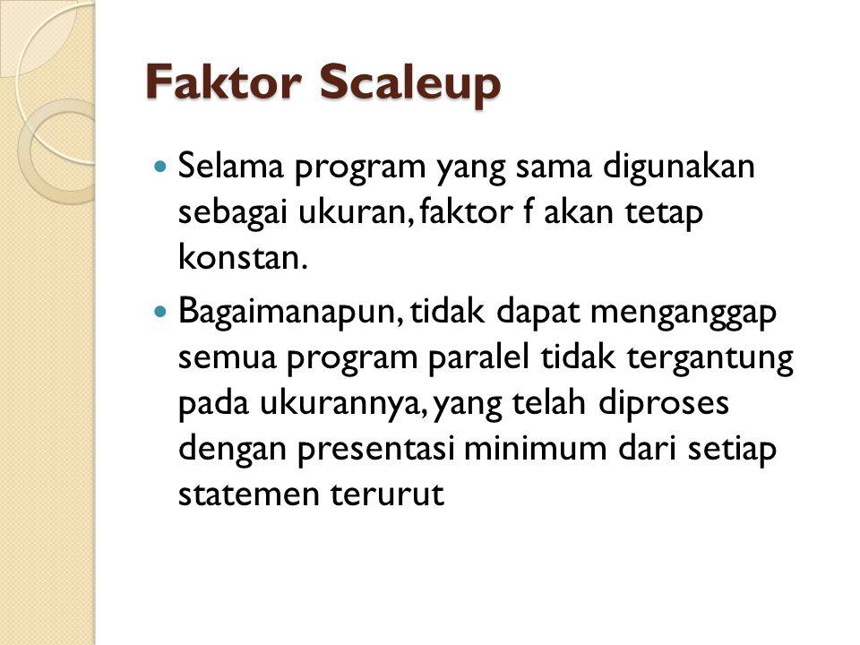 Faktor Scaleup Selama program yang sama digunakan sebagai ukuran, faktor f akan tetap konstan. Bagaimanapun, tidak dapat menganggap semua program para
