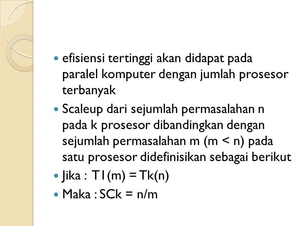 efisiensi tertinggi akan didapat pada paralel komputer dengan jumlah prosesor terbanyak Scaleup dari sejumlah permasalahan n pada k prosesor dibandingkan dengan sejumlah permasalahan m (m < n) pada satu prosesor didefinisikan sebagai berikut Jika : T1(m) = Tk(n) Maka : SCk = n/m