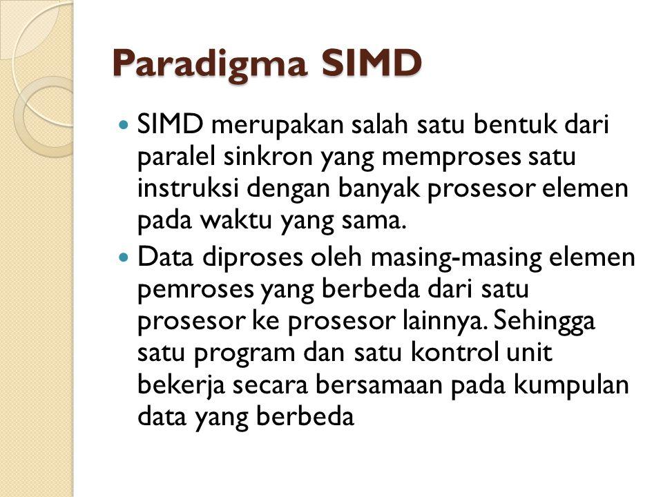 Paradigma SIMD SIMD merupakan salah satu bentuk dari paralel sinkron yang memproses satu instruksi dengan banyak prosesor elemen pada waktu yang sama.
