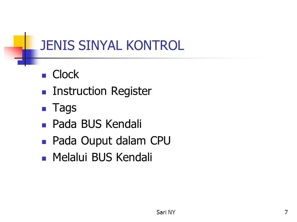 Sari NY8 JENIS CONTROL UNIT 1.Control Unit Microprogrammed 2.