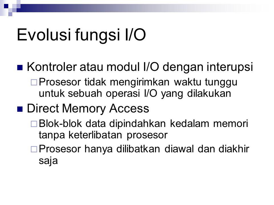 Evolusi fungsi I/O Kontroler atau modul I/O dengan interupsi  Prosesor tidak mengirimkan waktu tunggu untuk sebuah operasi I/O yang dilakukan Direct