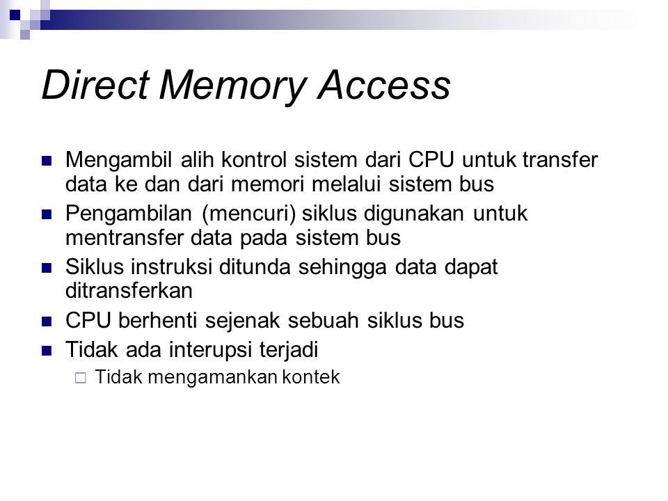 Direct Memory Access Mengambil alih kontrol sistem dari CPU untuk transfer data ke dan dari memori melalui sistem bus Pengambilan (mencuri) siklus dig