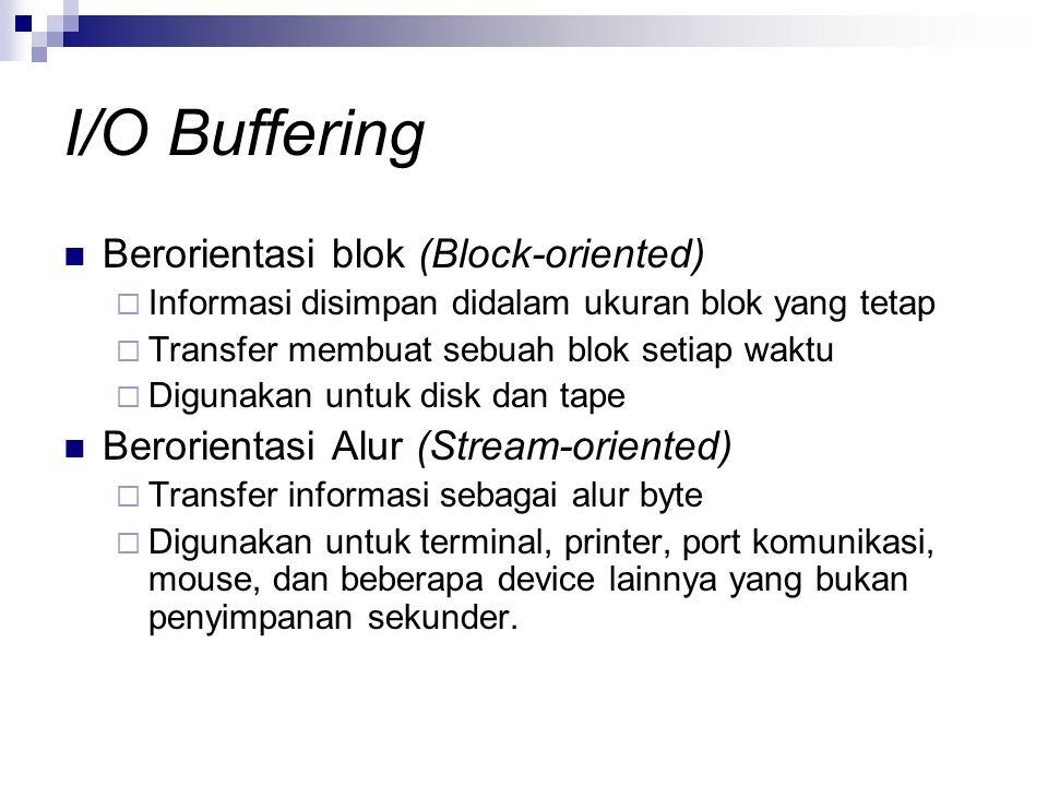 I/O Buffering Berorientasi blok (Block-oriented)  Informasi disimpan didalam ukuran blok yang tetap  Transfer membuat sebuah blok setiap waktu  Dig