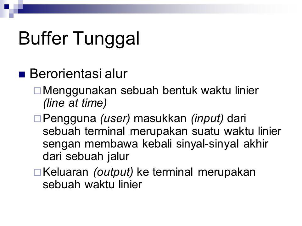 Buffer Tunggal Berorientasi alur  Menggunakan sebuah bentuk waktu linier (line at time)  Pengguna (user) masukkan (input) dari sebuah terminal merup