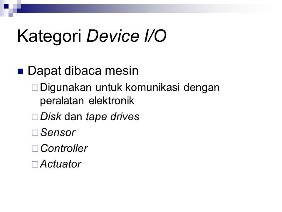 Kategori Device I/O Dapat dibaca mesin  Digunakan untuk komunikasi dengan peralatan elektronik  Disk dan tape drives  Sensor  Controller  Actuato