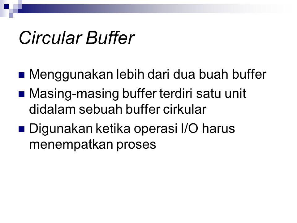 Circular Buffer Menggunakan lebih dari dua buah buffer Masing-masing buffer terdiri satu unit didalam sebuah buffer cirkular Digunakan ketika operasi