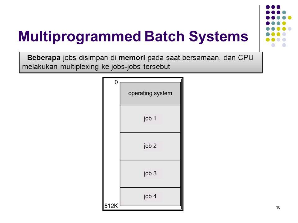 Multiprogrammed Batch Systems 10 Beberapa jobs disimpan di memori pada saat bersamaan, dan CPU melakukan multiplexing ke jobs-jobs tersebut Beberapa j