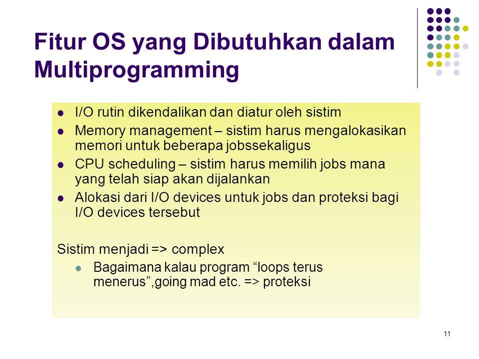 Fitur OS yang Dibutuhkan dalam Multiprogramming I/O rutin dikendalikan dan diatur oleh sistim Memory management – sistim harus mengalokasikan memori u