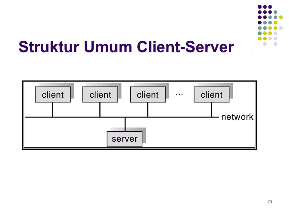 Struktur Umum Client-Server 20