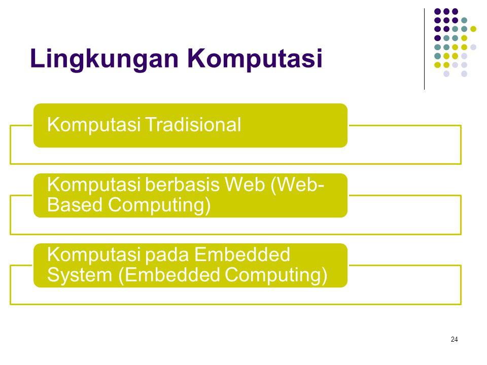 Lingkungan Komputasi 24 Komputasi Tradisional Komputasi berbasis Web (Web- Based Computing) Komputasi pada Embedded System (Embedded Computing)