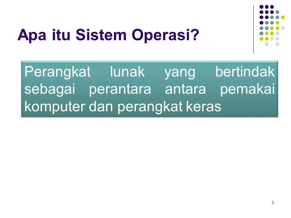 Apa itu Sistem Operasi? 3 Perangkat lunak yang bertindak sebagai perantara antara pemakai komputer dan perangkat keras