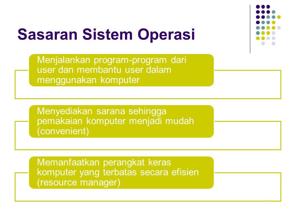 Sasaran Sistem Operasi 4 Menjalankan program-program dari user dan membantu user dalam menggunakan komputer Menyediakan sarana sehingga pemakaian komp