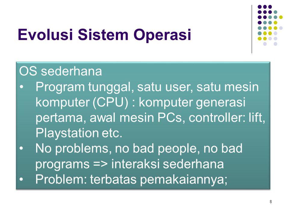 Evolusi Sistem Operasi 8 OS sederhana Program tunggal, satu user, satu mesin komputer (CPU) : komputer generasi pertama, awal mesin PCs, controller: l