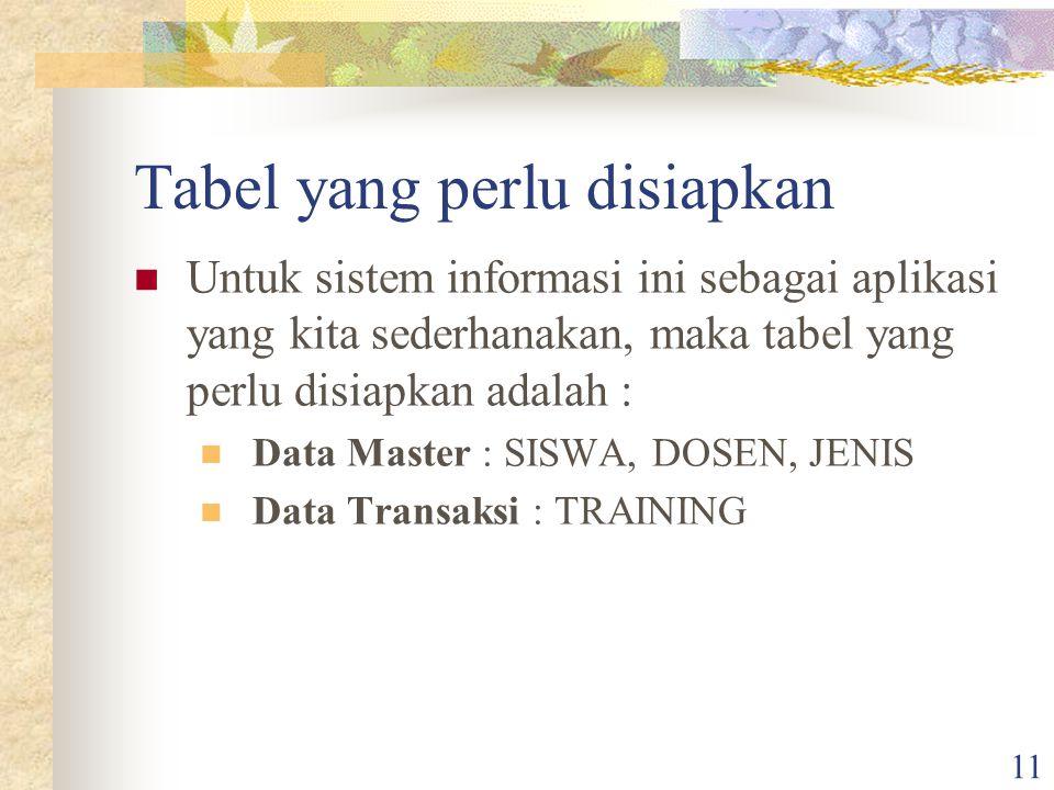 11 Tabel yang perlu disiapkan Untuk sistem informasi ini sebagai aplikasi yang kita sederhanakan, maka tabel yang perlu disiapkan adalah : Data Master