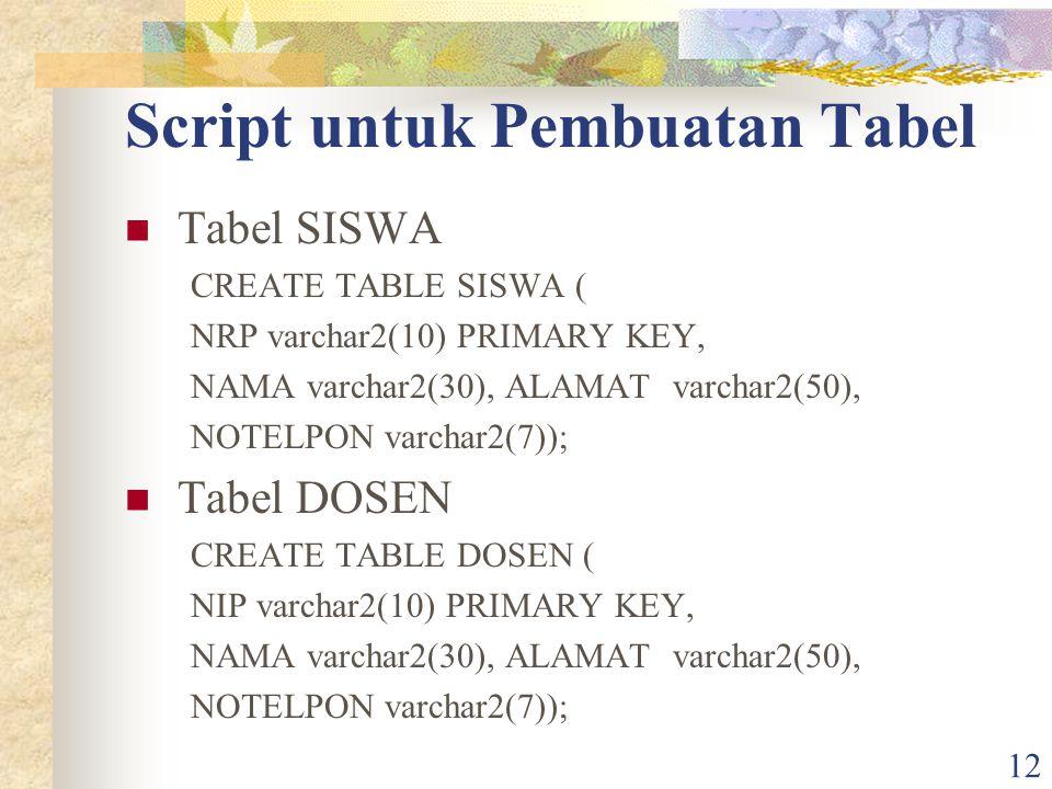 12 Script untuk Pembuatan Tabel Tabel SISWA CREATE TABLE SISWA ( NRP varchar2(10) PRIMARY KEY, NAMA varchar2(30), ALAMAT varchar2(50), NOTELPON varcha