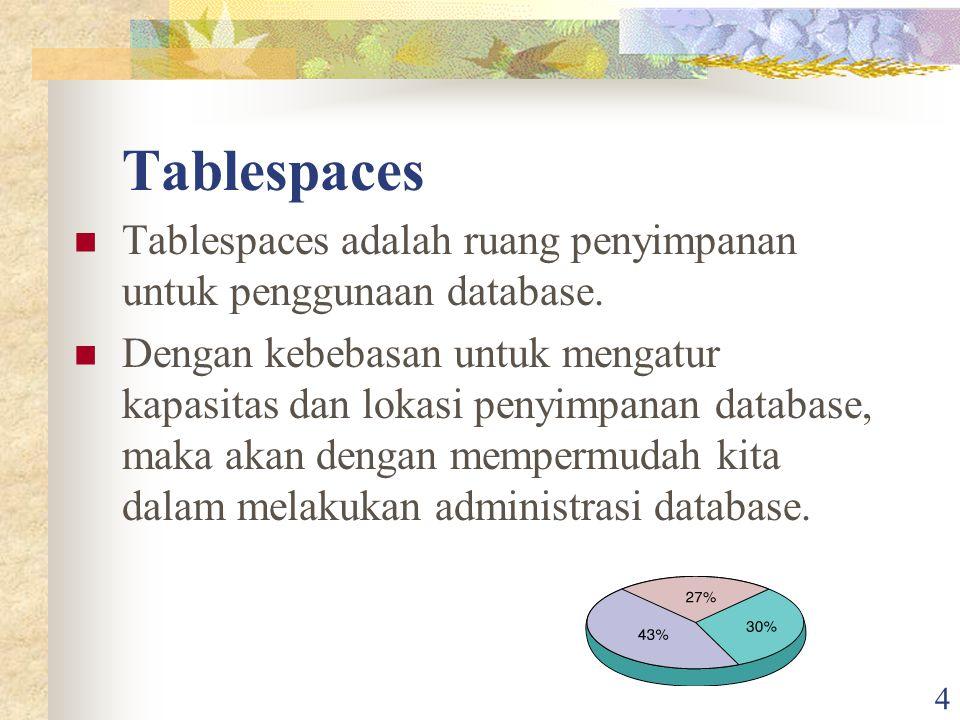 4 Tablespaces Tablespaces adalah ruang penyimpanan untuk penggunaan database. Dengan kebebasan untuk mengatur kapasitas dan lokasi penyimpanan databas