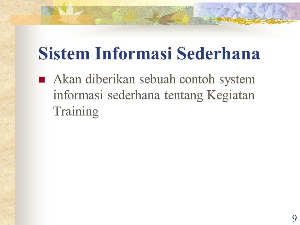 9 Sistem Informasi Sederhana Akan diberikan sebuah contoh system informasi sederhana tentang Kegiatan Training