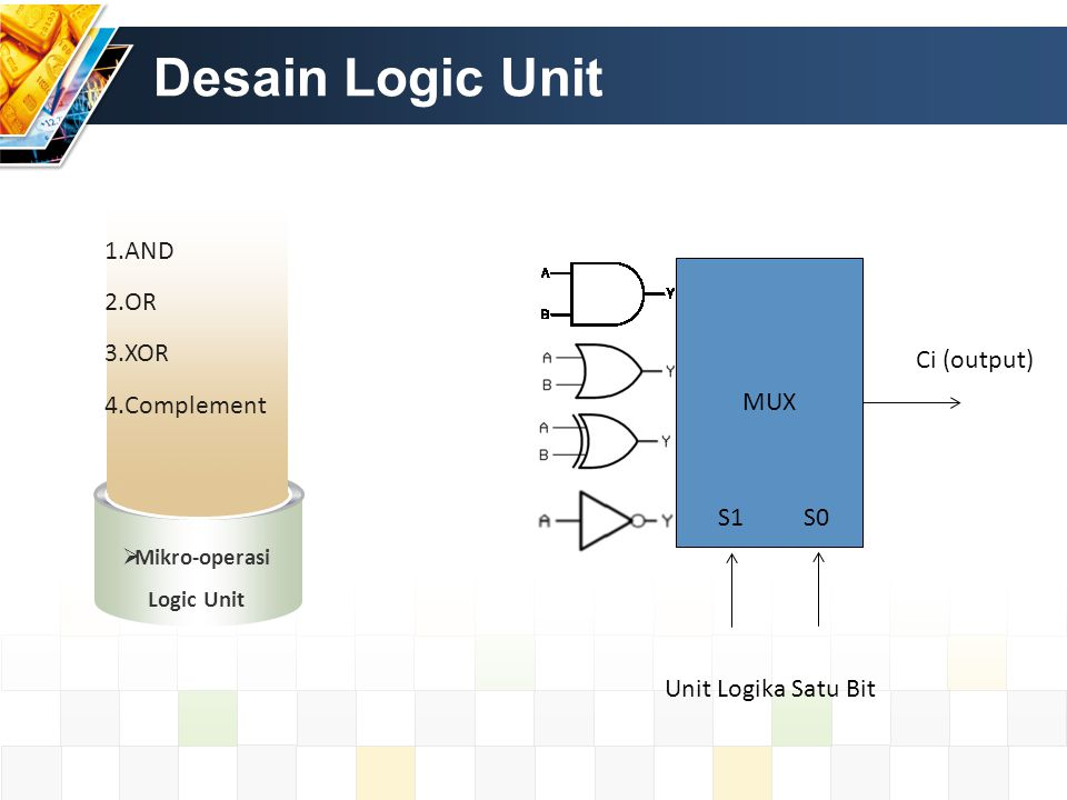 Desain Logic Unit 1.AND 2.OR 3.XOR 4.Complement  Mikro-operasi Logic Unit MUX S1 S0 Ci (output) Unit Logika Satu Bit
