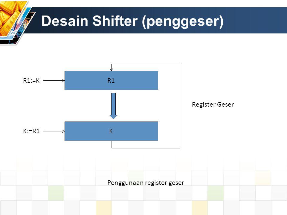 Desain Shifter (penggeser) R1:=K K:=R1 R1 K Register Geser Penggunaan register geser