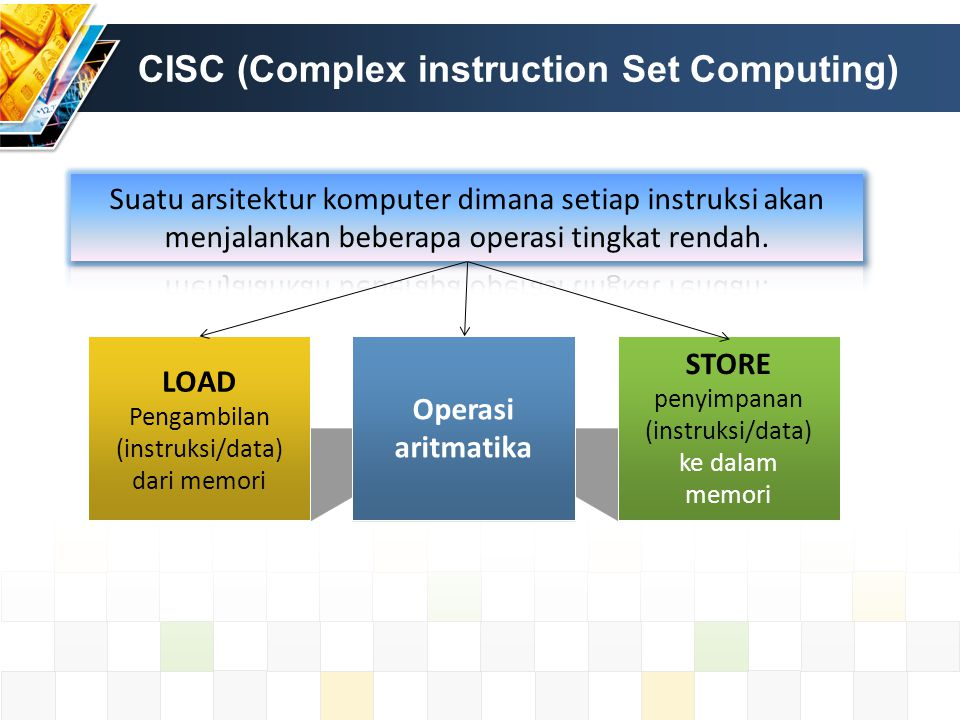CISC (Complex instruction Set Computing) LOAD Pengambilan (instruksi/data) dari memori Operasi aritmatika STORE penyimpanan (instruksi/data) ke dalam