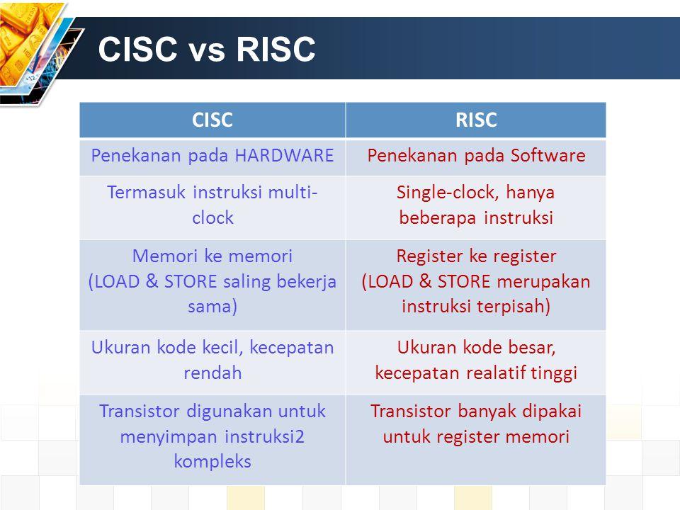 CISC vs RISC CISCRISC Penekanan pada HARDWAREPenekanan pada Software Termasuk instruksi multi- clock Single-clock, hanya beberapa instruksi Memori ke