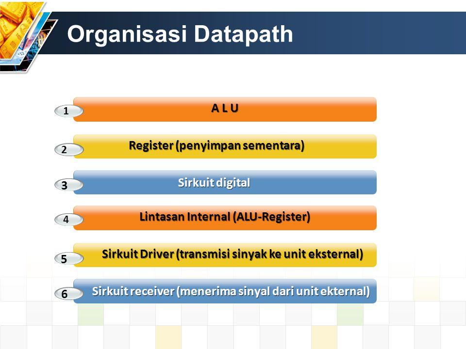 Organisasi Datapath A L U Register (penyimpan sementara) Sirkuit digital 1 2 3 Lintasan Internal (ALU-Register) Sirkuit Driver (transmisi sinyak ke un