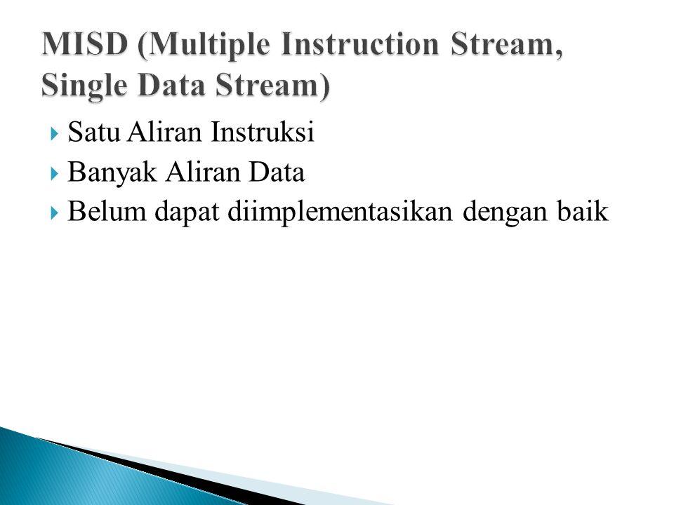  Satu Aliran Instruksi  Banyak Aliran Data  Belum dapat diimplementasikan dengan baik