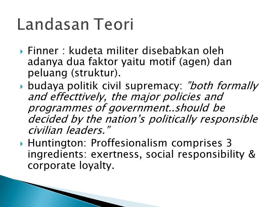 """ Finner : kudeta militer disebabkan oleh adanya dua faktor yaitu motif (agen) dan peluang (struktur).  budaya politik civil supremacy: """"both formall"""
