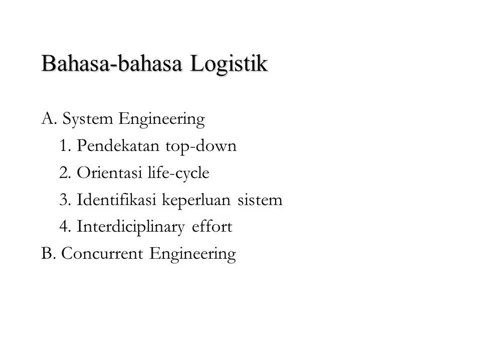 Logistik dalam System Life Cycle Logistik dalam kontek system life cycle termasuk planning, analysis and design, testing, production, distribution, da