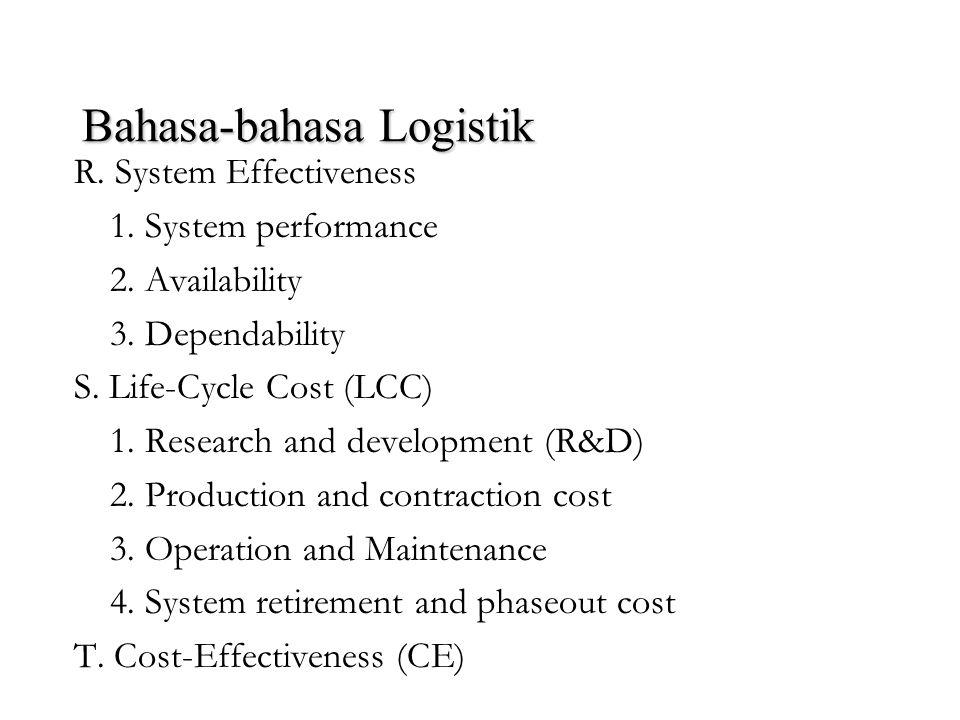 Bahasa-bahasa Logistik J. Maintenance Level K. Maintenance Concept L. Maintenance Plan M. Total Productive Maintenance (TPM) N. Supportability O. Huma
