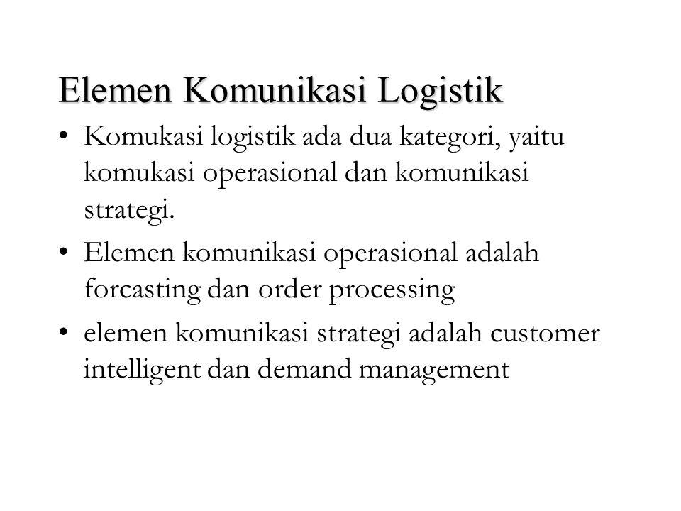 MANAJEMEN LOGISTIK Forcasting and Order Management