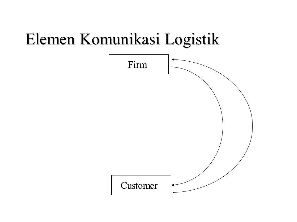 Elemen Komunikasi Logistik Komukasi logistik ada dua kategori, yaitu komukasi operasional dan komunikasi strategi. Elemen komunikasi operasional adala