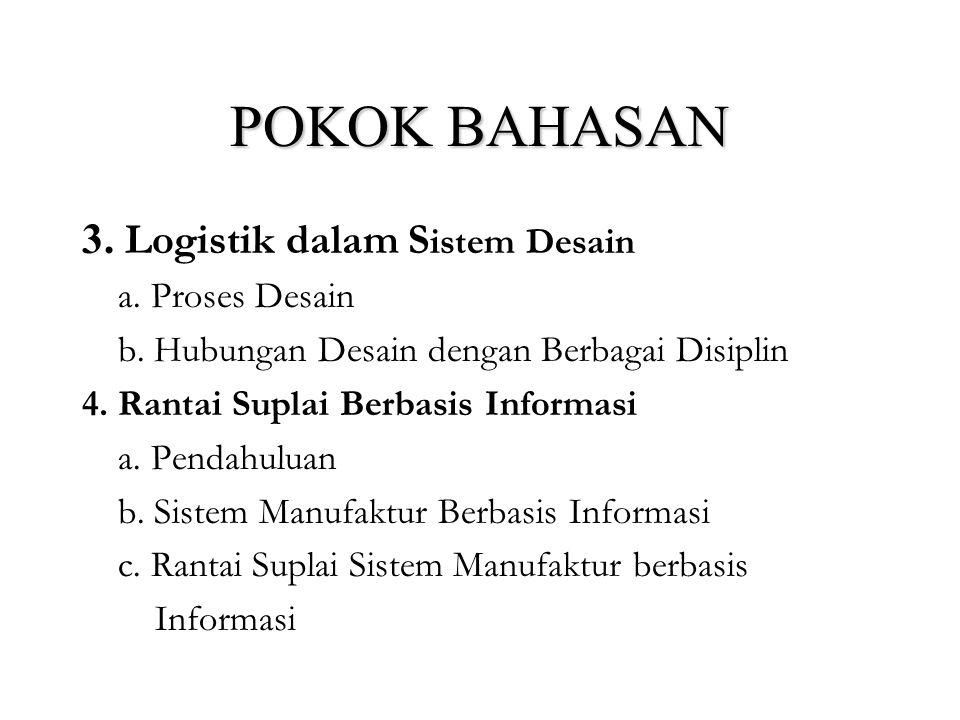 POKOK BAHASAN 1. Pendahuluan a. Evolusi Logistik b. Ruang Lingkup Logistik c. Logistik dalam System Life Cycle d. Bahasa-bahasa Logistik 2. Persyarata