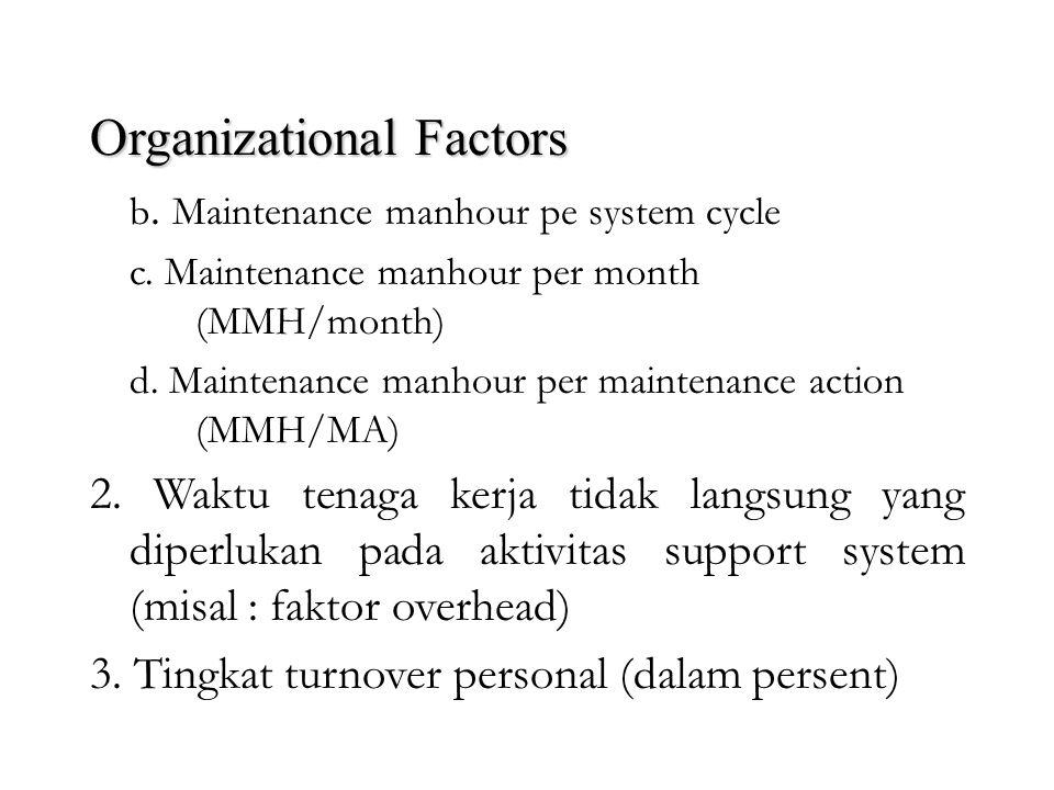 Organizational Factors 1. Waktu tenaga kerja langsung untuk setiap personel, dinyatakan dalam aktivitas kemampuan sistem maintenance. Waktu tenaga ker