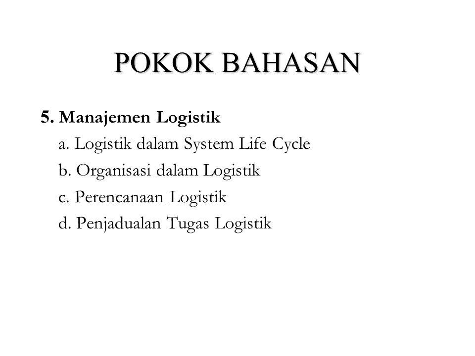 POKOK BAHASAN 5.Manajemen Logistik a. Logistik dalam System Life Cycle b.